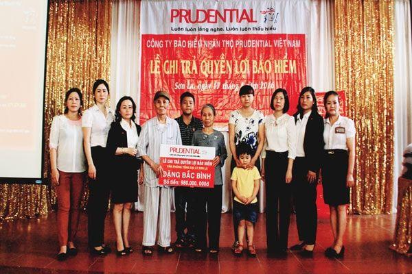 Quyền lợi bảo hiểm Prudential Việt nam